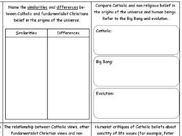 Catholic Christianity: Component 1 Origins and Meaning Revision (Eduqas Component 1)