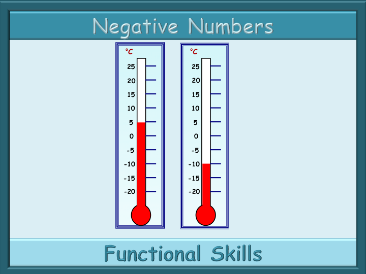negative numbers worksheet and handout functional skills l1 l2 by