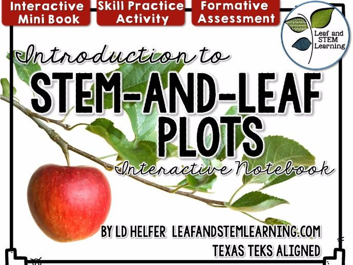 Stem-and-Leaf Plots Interactive Notebook Set
