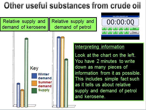 New GCSE - Cracking Crude Oil