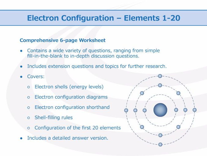 electron configuration elements 1 20 worksheet by goodscienceworksheets teaching resources. Black Bedroom Furniture Sets. Home Design Ideas