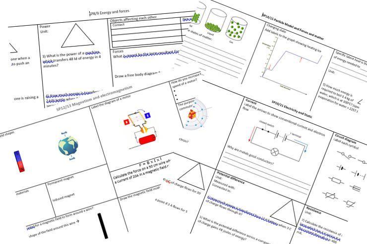 Edexcel Paper 2 revision mats
