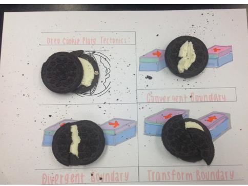 Tectonics Volcanoes: Plate Boundaries Poster