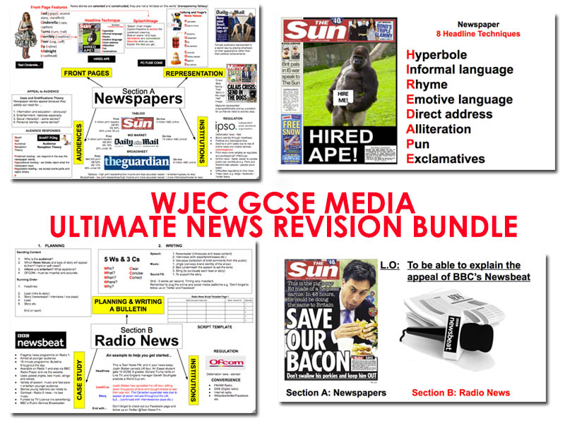 WJEC GCSE Media News ULTIMATE Revision Bundle