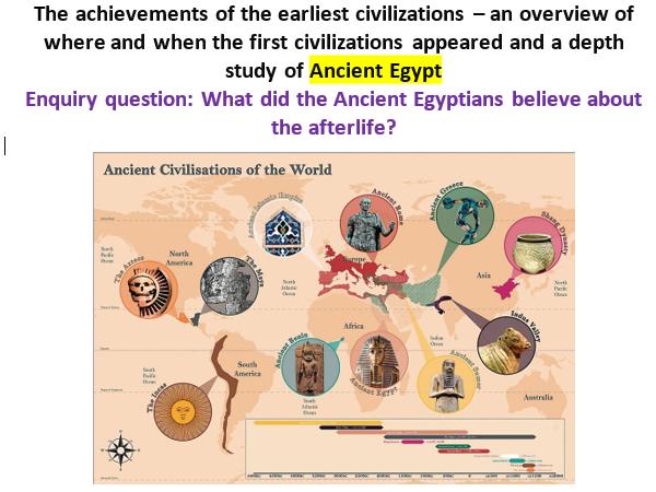 Achievements of the earliest civilizations: Egypt