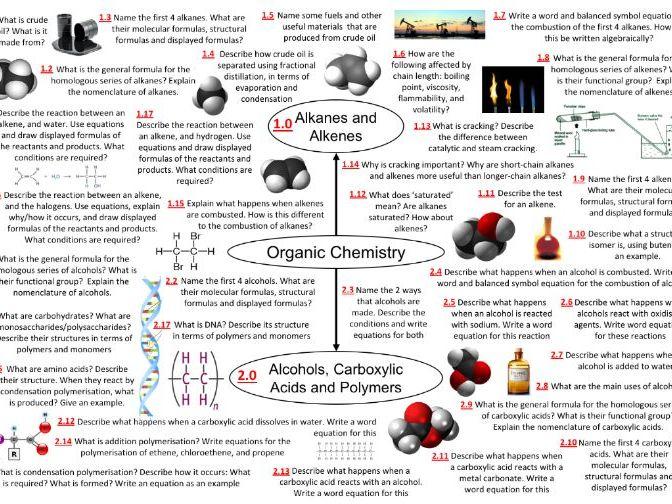 C7 - GCSE AQA Chemistry TREBLES - 'Organic Chemistry'