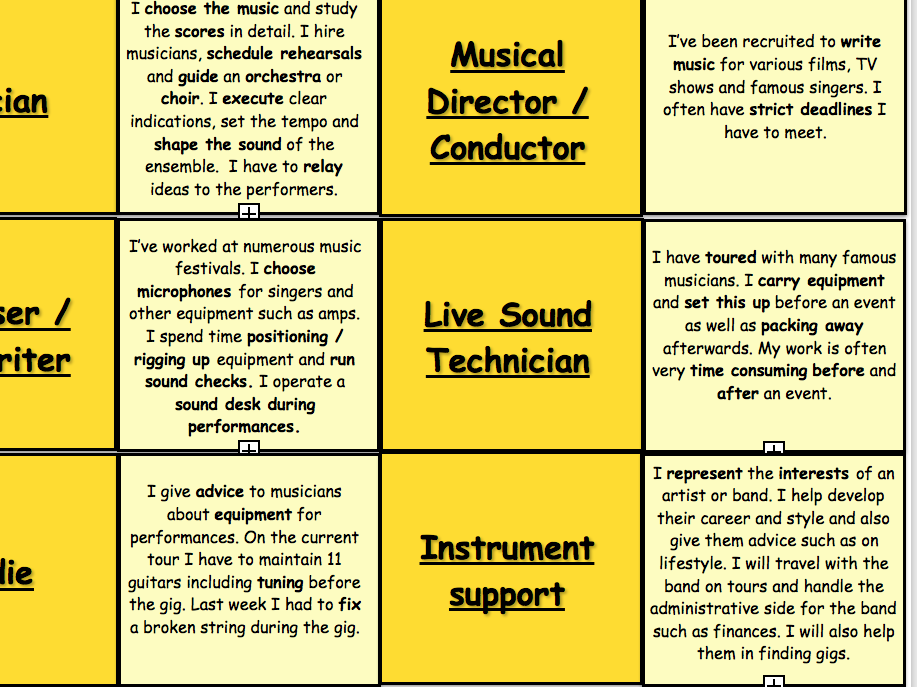"""BTEC Music Unit 1 - 'The Music Industry': """"Job Role Dominoes"""""""