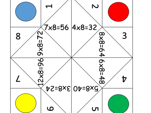 8 times table fortune teller with answers