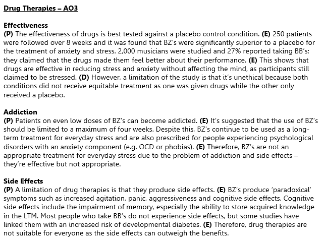 Drug Therapies Revision (A2 Psychology)
