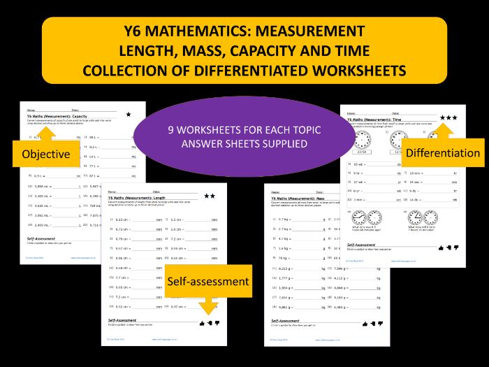 Y6 Mathematics: 4 Sets of Differentiated Worksheets on Measurement.