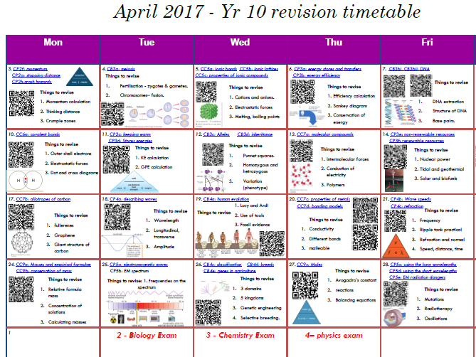 GCSE physics revision resources | Tes