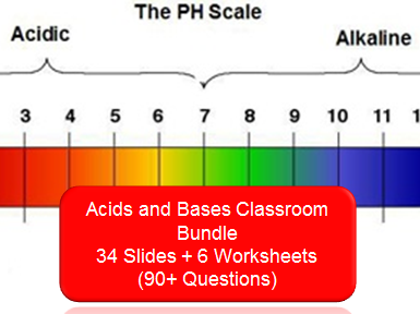 Acid and Bases Bundle (34 Slides, 6 Worksheets, 90 Questions)