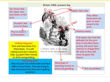 The People's health OCR GCSE History