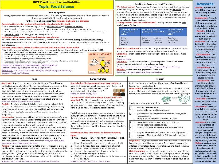 Food Science Knowledge Organiser - Food Preparation and Nutrition