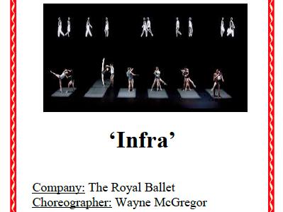 AQA GCSE Dance - Infra