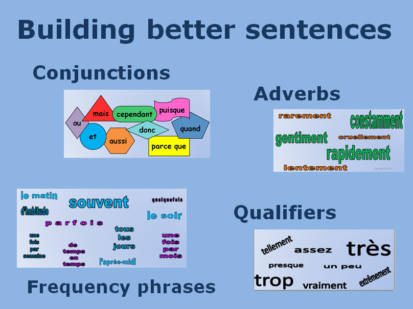 Building better sentences