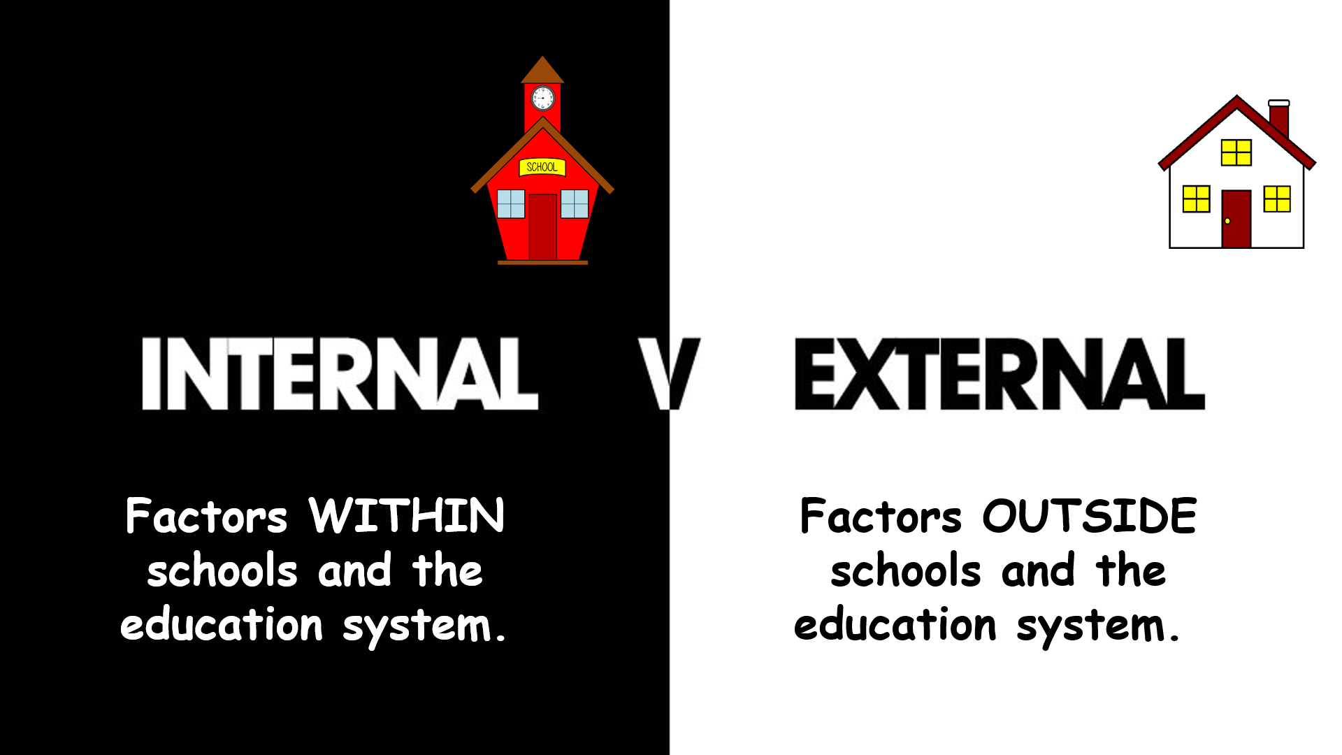 AQA Sociology - Education (Internal and External Factors)