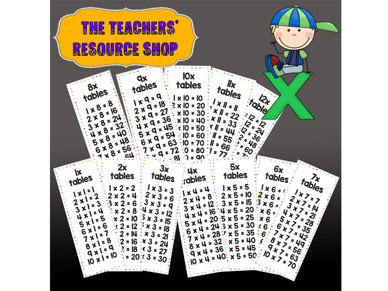1-12 Times Tables Strips/ Charts