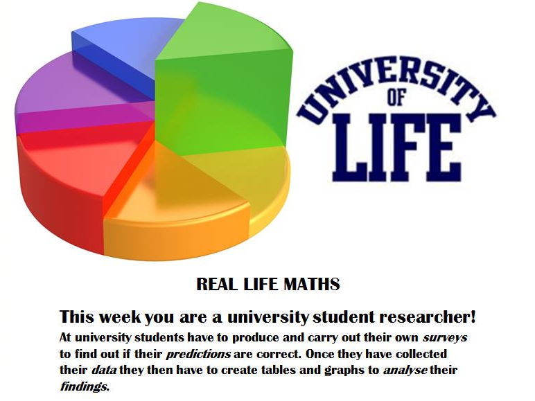 Year 6 Pie Charts REAL LIFE Maths One Week Project compliments the INSPIRE maths scheme