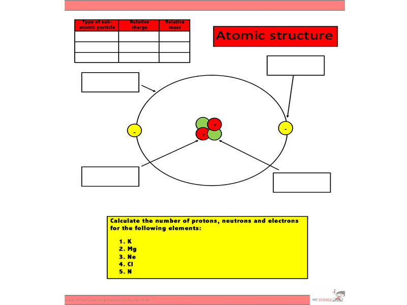 Atomic Structure Worksheet By MrScience  Teaching Resources  Tes