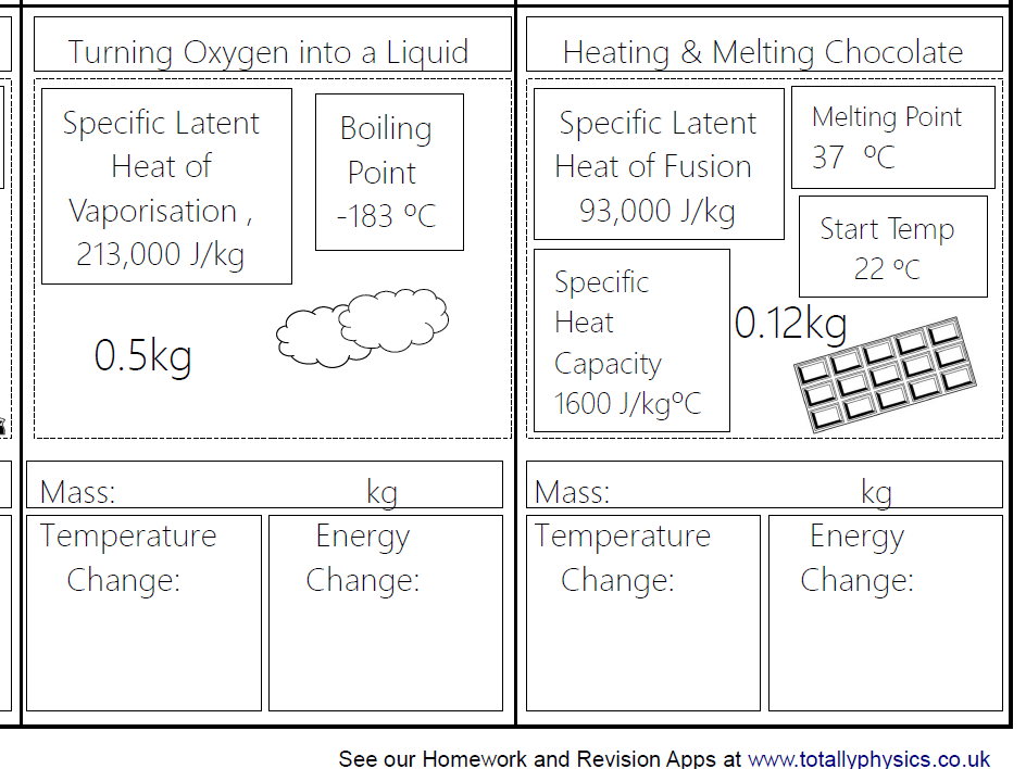 Specific Heat Capacity and Latent Heat Top Trumps (2018 spec GCSE)