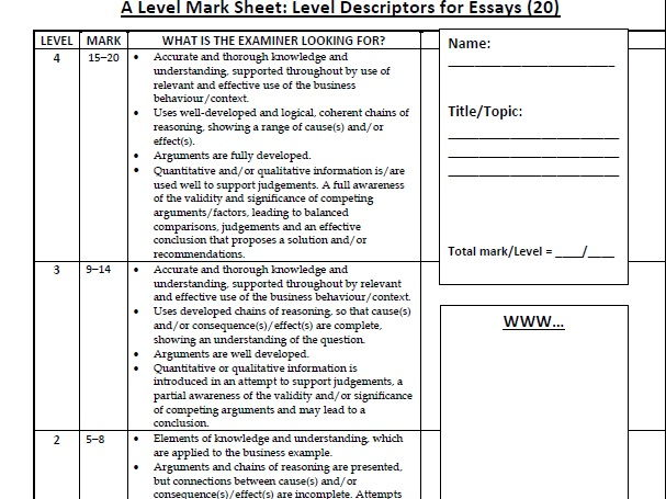 Edexcel A-level Business essay feedback sheets
