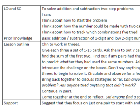Fifteen cards activity - Y4 maths (To solve addition and subtraction two-step problems)