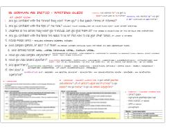 German IB Ab Initio - Paper 2 writing guide