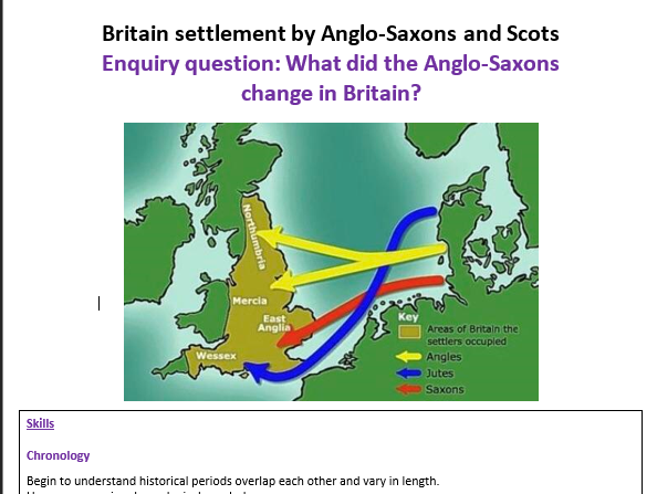 Britain settlement by Anglo-Saxons and Scots  planning and resources