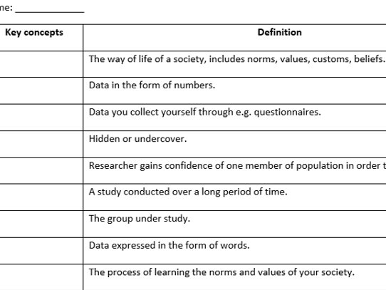Research Methods Key concepts STARTER ACTIVITY