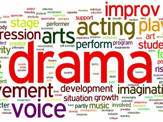 Skills and Knowledge Checklist for KS3 Drama