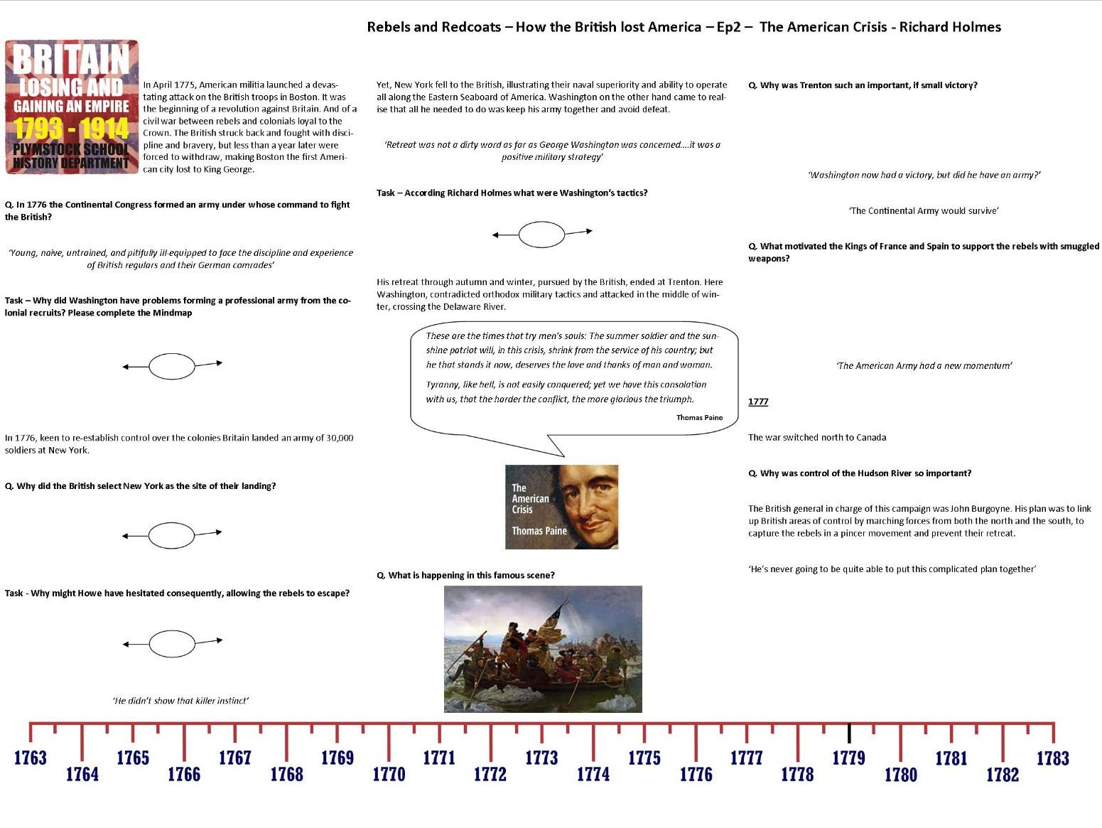 Rebels and Redcoats - Worksheets to support the BBC Richard Holmes documentary