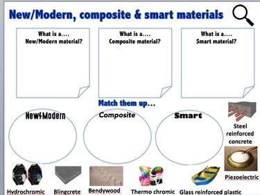 Smart materials modern materials and composites