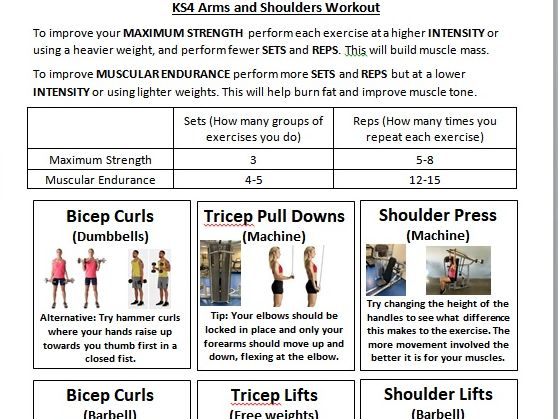 KS4 Fitness Resources