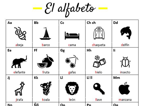 Alphabet table