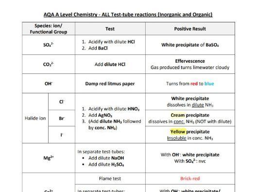 AQA A Level Chemistry - Table of all Chemical Tests