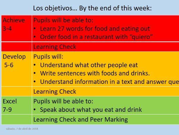 AQA GCSE Spanish 2016 Vamos a comer fuera