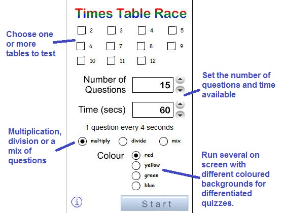Mental Maths Times Table game - generates a set of questions to answer on an interactive whiteboard