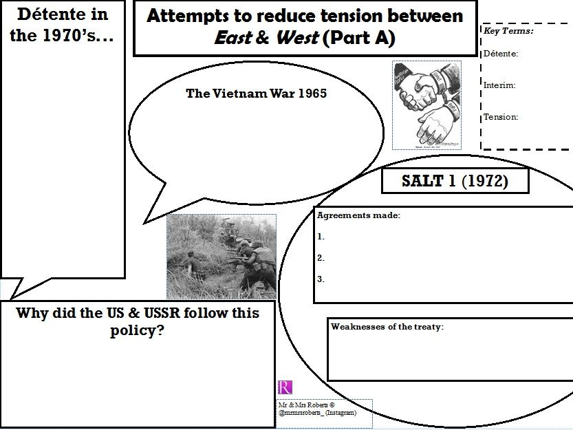 Edexcel GCSE History - Cold War - Topic 3 - Attempts to reduce tension PART A
