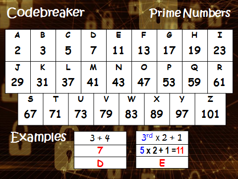 Differentiated Codebreaker - Prime Numbers
