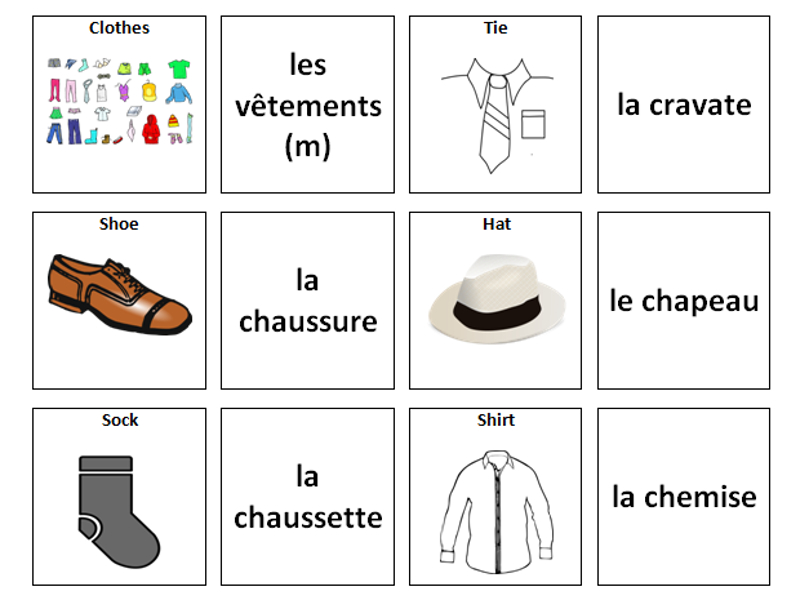 how to teach clothes vocabulary