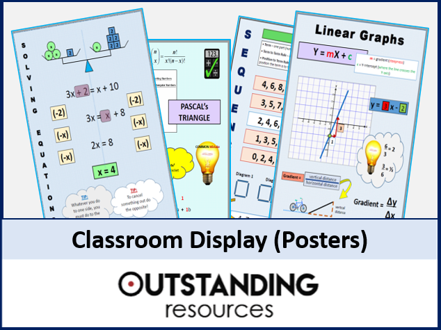 Maths Posters - Linear Graphs, Sequences, Solving Equations, Binomial (4 Algebra Posters)