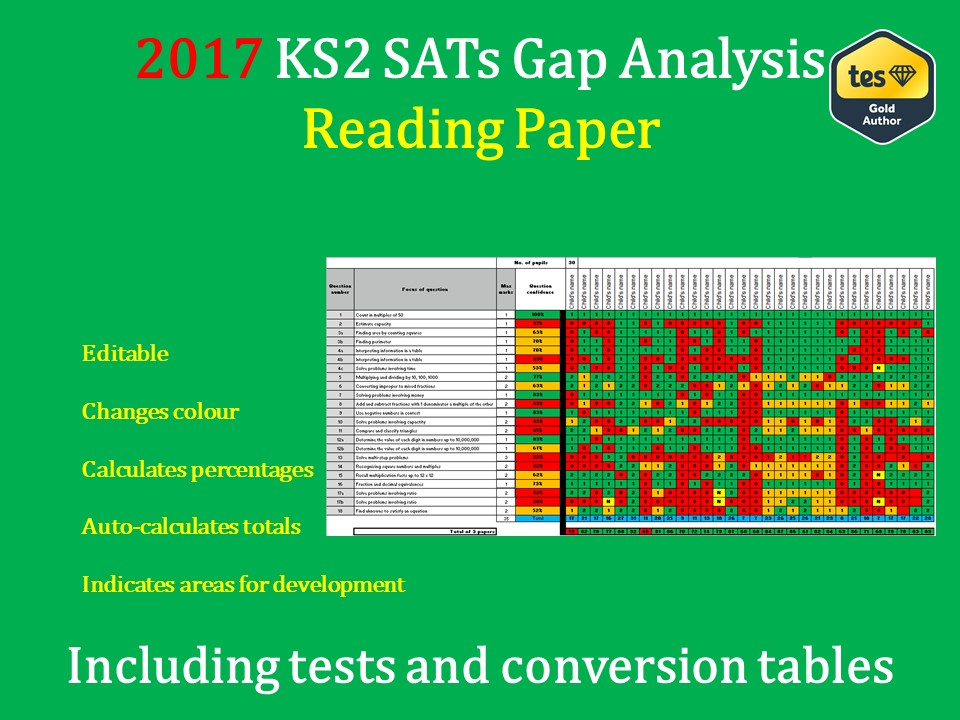 ks2 may 2017 sats reading gap analysis grid  including tests and conversion tables