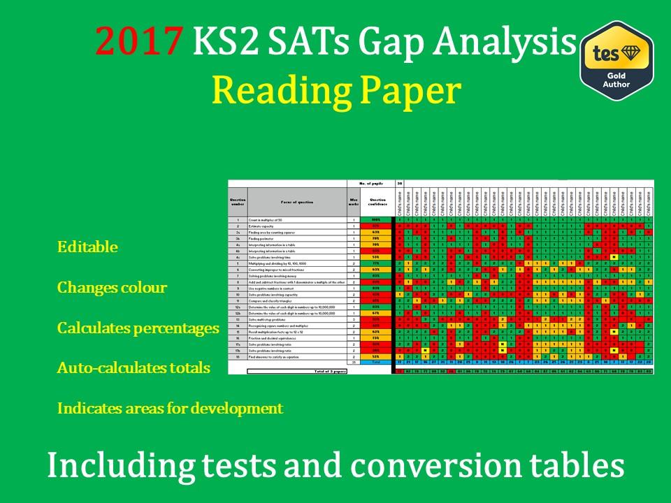 KS2 May 2017 SATs Reading Gap Analysis Grid (including tests and conversion tables) - SATs Prep