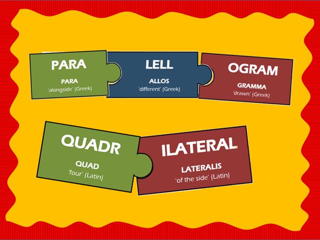 Mathematical Terminology Etymology