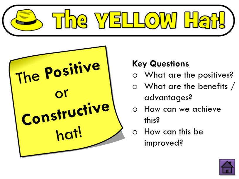 De Bono Thinking Hats Selector Wheel - Descriptions of each hat / selector to decide approach