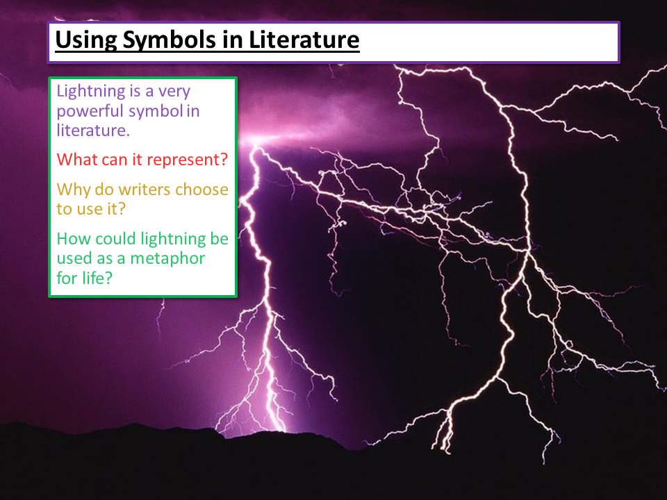 AQA English Language Paper 1 Symbols
