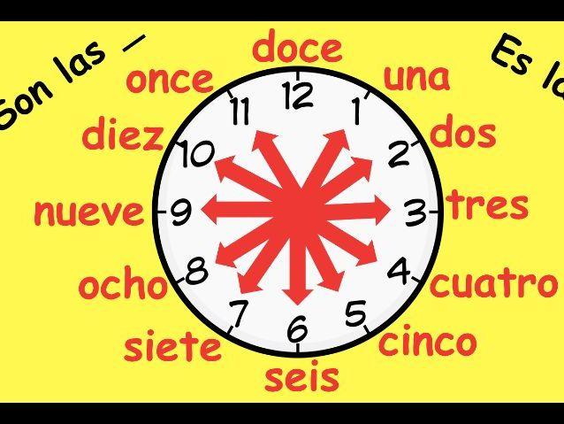 Time: ¿Qué hora es?
