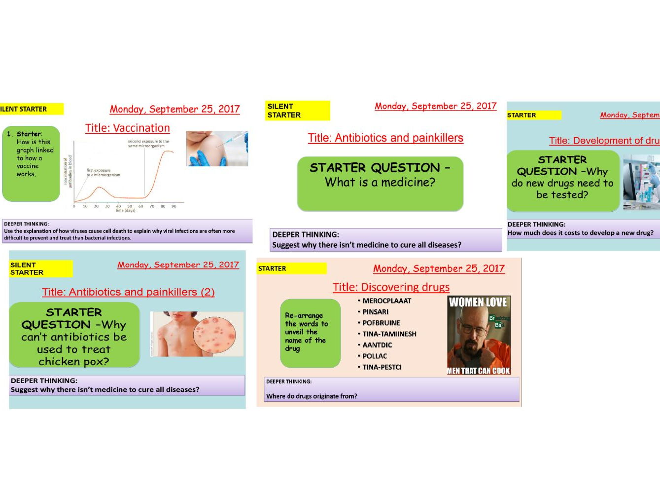 AQA new specification-B6 Preventing and treating disease-Combined/Additional science bundle