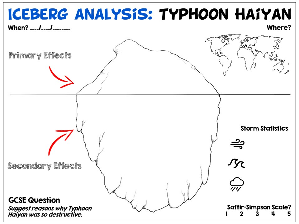 Typhoon Haiyan: Primary & Secondary Effects Worksheet